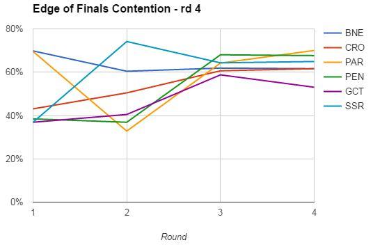 rd4-2017 finals
