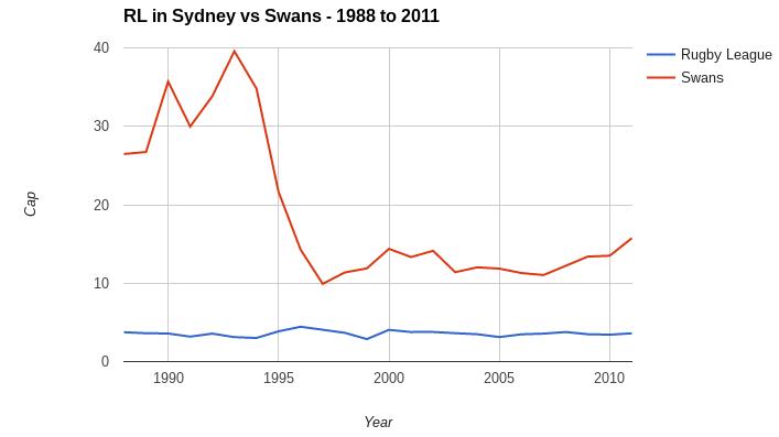 nswrl swans cap