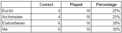 rd3-2017 correct tips.JPG