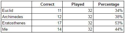 rd5-2017 correct tips.JPG