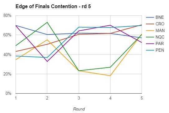 rd5-2017 finals