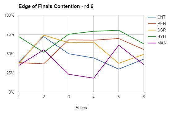 rd6-2017 finals