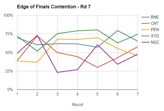 rd7-2017 finals