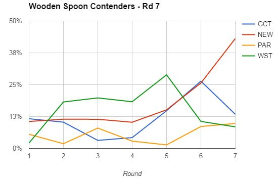 rd7-2017 wooden spoon
