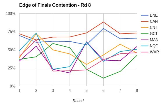 rd8-2017 finals