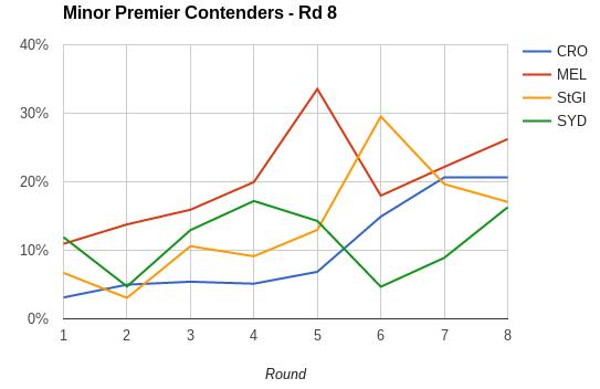 rd8-2017 minor premier