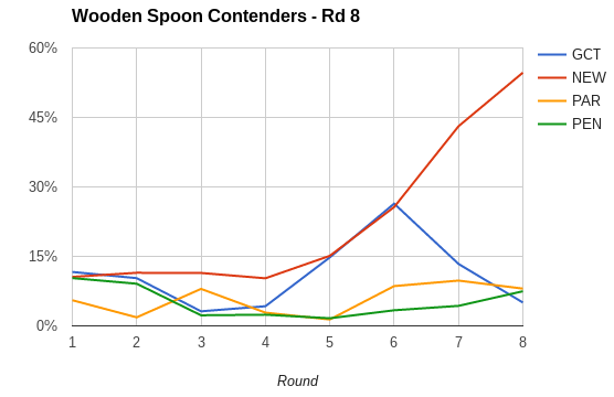 rd8-2017 wooden spoon