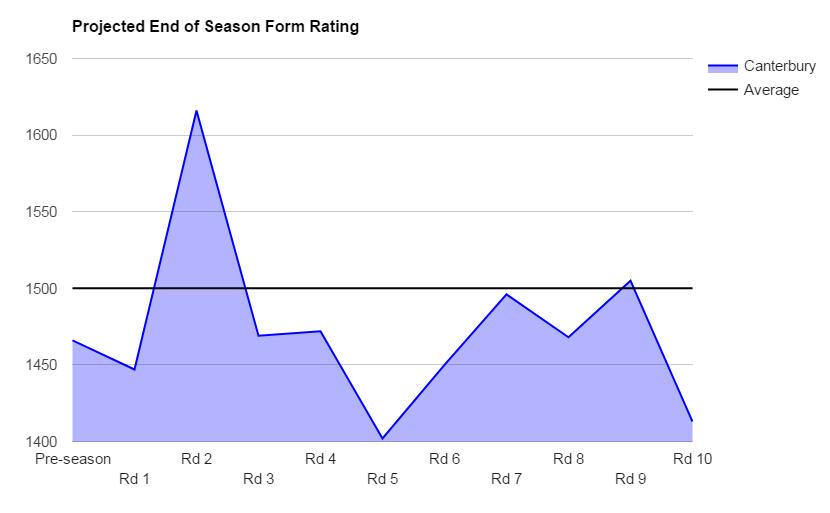cnt-rating-2017