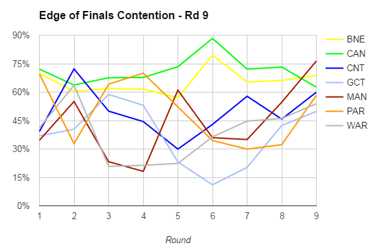 rd-2017 finals