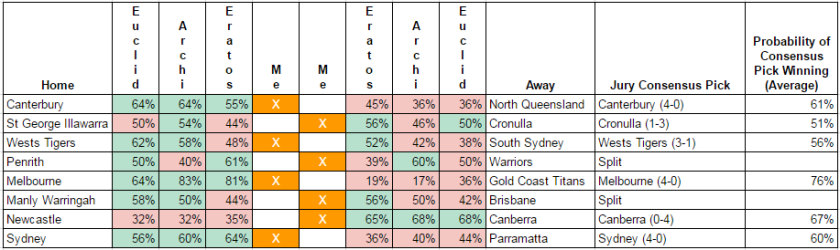 rd10-2017-round tips.PNG