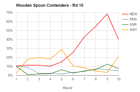 rd10-2017-wooden spoon
