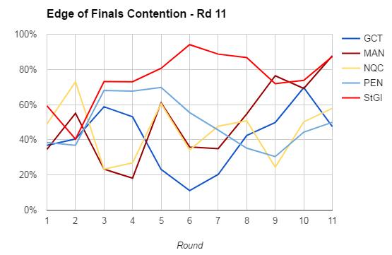 rd11-2017-finals
