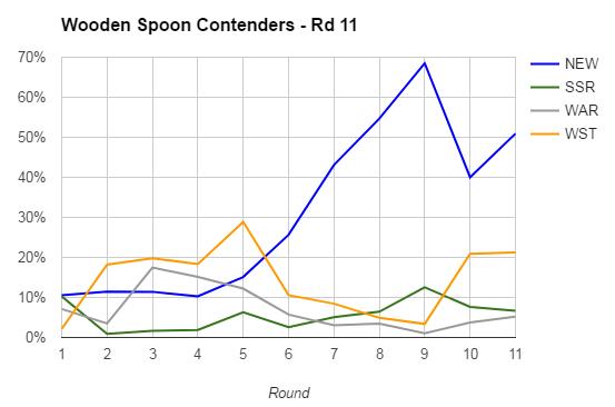 rd11-2017-wooden spon