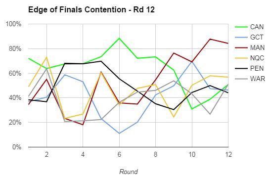 rd12-2017-finals