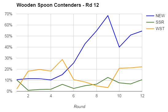 rd12-2017-wooden spoon