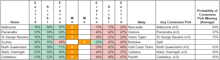 rd13-2017-round tips.PNG