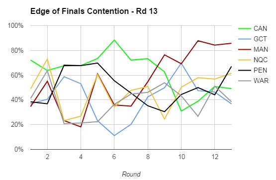 rd13-2017-finalists
