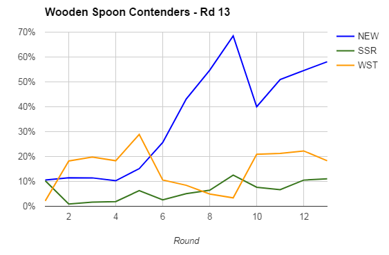 rd13-2017-wooden spoon