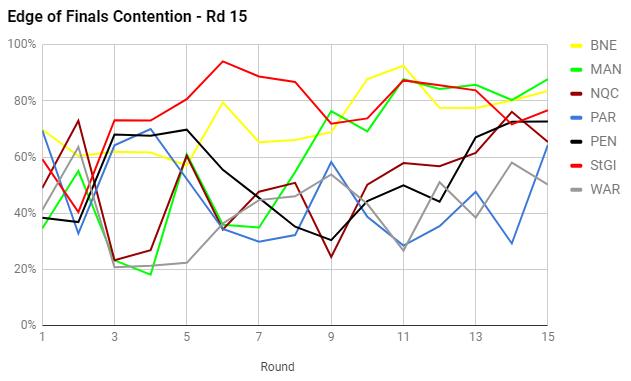 rd15-2017-finals