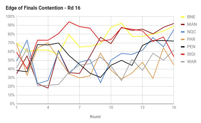 rd16-2017-finals