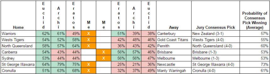 rd16-2017-round tips.PNG