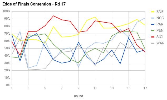 rd17-2017-finals