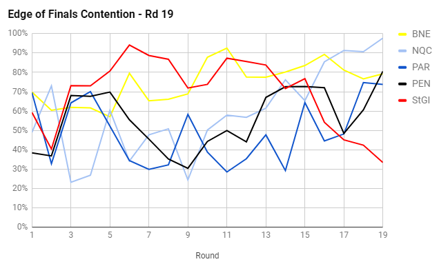 rd19-2017-finalists