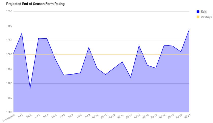par-ratings-2017