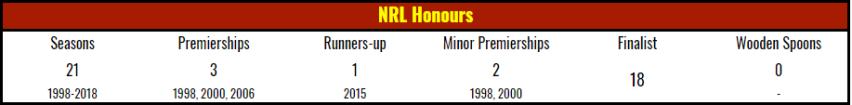 honours-bne-2017