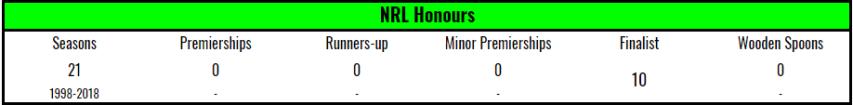 honours-cbr-2017