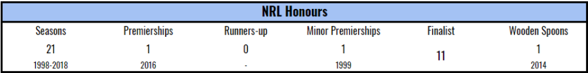 honours-cro-2017