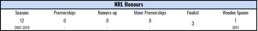 honours-gct-2017