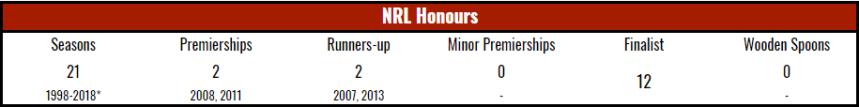 honours-man-2017