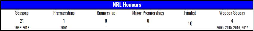 honours-new-2017