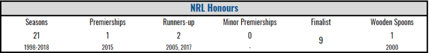 honours-nqc-2017