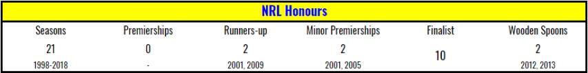 honours-par-2017