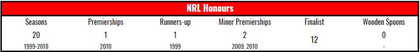honours-sgi-2017
