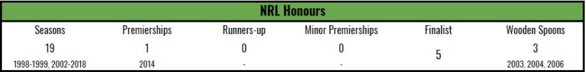 honours-ssr-2017