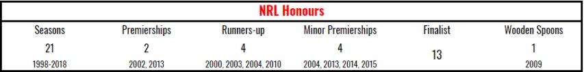 honours-syd-2017