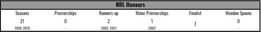 honours-war-2017