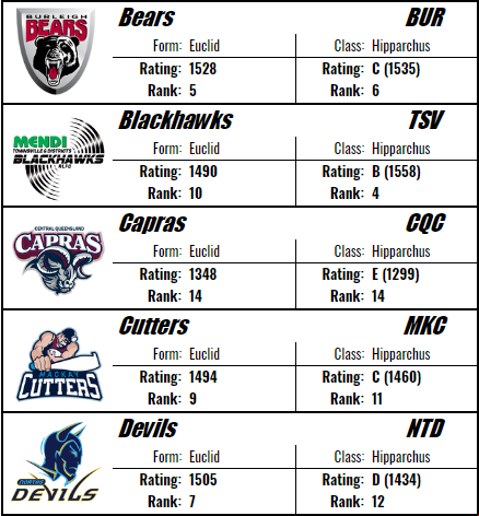 isc-ratings-ps-2018.PNG