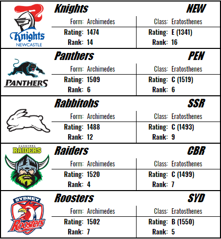 nrl-ratings-ps-2018-2.PNG