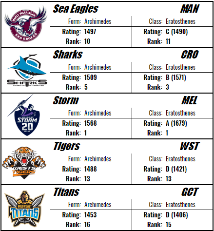 nrl-ratings-ps-2018-3.PNG