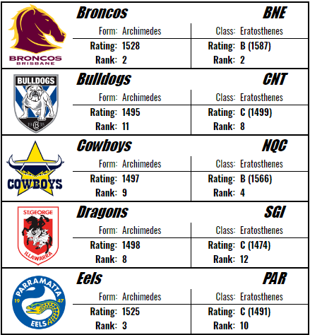 nrl-ratings-ps-2018.PNG