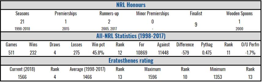 stats-nqc-2018
