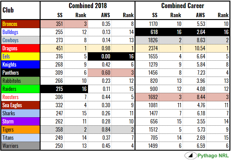 combined halves report card 2018