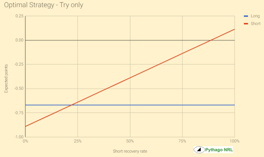 opt strategy try only graph.PNG
