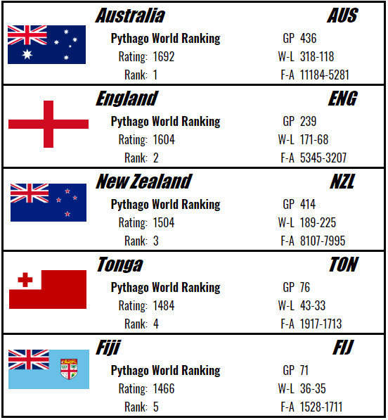 pwr-ratings-jul-2018.PNG