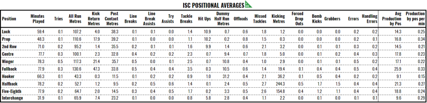 ISC POS AVG.PNG