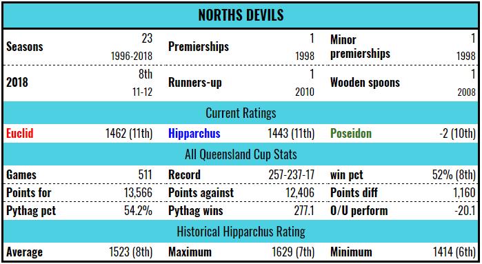 ntd-stats-19